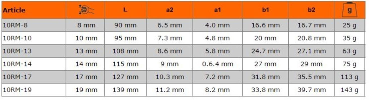Lyhyt räikkäkiintoavain, Bahco - Räikkäkiintoavain 8 mm