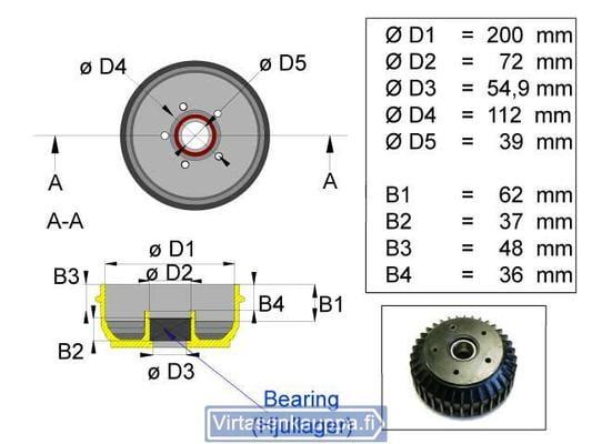 Jarrurumpu 200 mm 5x112 Euro kompakti laakerilla, Valeryd - Jarrurumpu 200 mm 5x112 Euro kompakti laakerilla