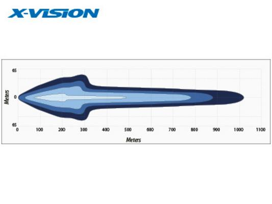 Led-lisävalo Domibar X - Suora | 56 cm | 9000 lm | Ref. 37,5, X-Vision