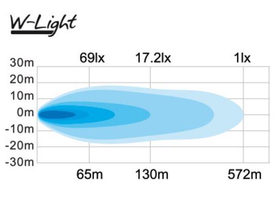 Led-lisävalo Wave 500 - Kaareva |54 cm | 8400 lm | Ref. 45, W-Light