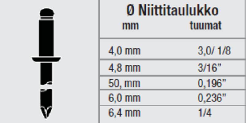 Vetoniittipihti kannan imulla EZM2000, Masterfix