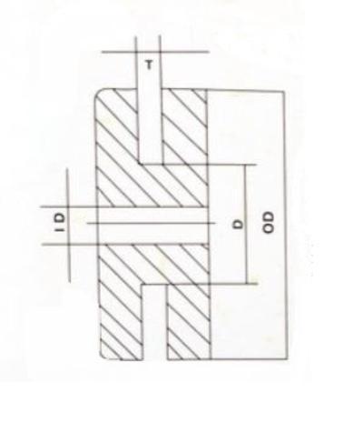 180-osainen läpivientikumisarja - 180-osainen läpivientikumisarja