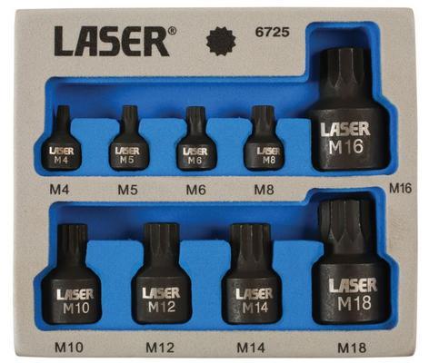 Hylsysarja (kuusiokolo, XZN ja Torx), Laser - Hylsysarja (kuusiokolo, XZN ja Torx)