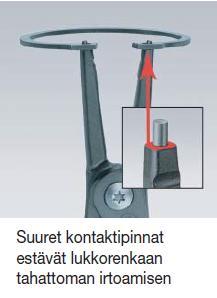 Lukkorengaspihdit sisäpuolisille lukkorenkaille 19-60 mm, Knipex