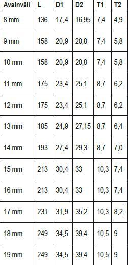 Räikkälenkkisarja nivelillä, 8-19 mm - Boxo - Räikkälenkkisarja nivelillä, 8-19 mm