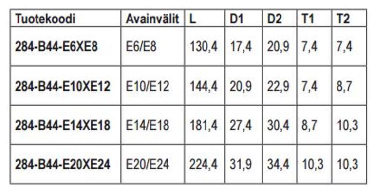 Räikkälenkkiavain, Torx-päät - Boxo - Räikkälenkkiavain E6 ja E8, pituus: 130,4 mm