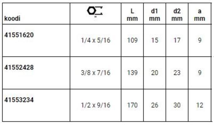 """Taivutettu räikkälenkkiavain, Stahlwille - Taivutettu räikkälenkkiavain 1/4"""" ja 5/16"""""""