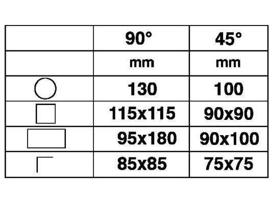 Katkaisukone katkaisulaikoille Ridgid 590 L