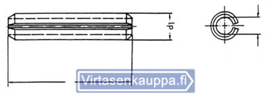 Putkisokkalajitelma DIN1481, Förch - Putkisokkalajitelma
