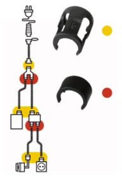Pikalukko GU/RK ulostuloliitäntään (punainen), Calix - Pikalukko GU/RK ulostuloliitäntään (punainen)