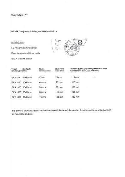 Jarruakseli 1500 kg A1500/1985 (Nieper GFA1580 5x112 200x50)