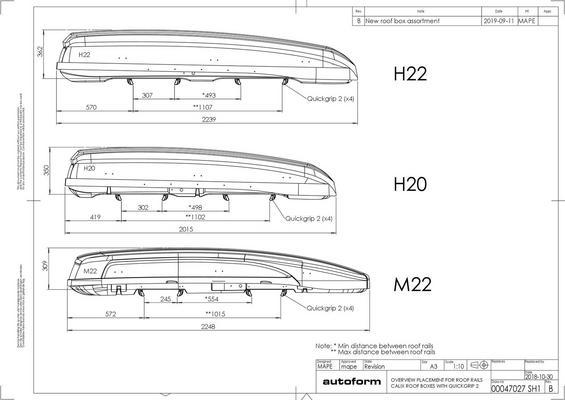 Suksiboksi M22F SUV (mattamusta), Autoform