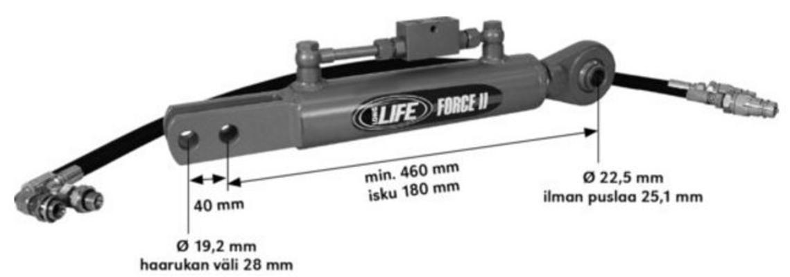 Hydraulinen säätökampi 60 x 30 mm, Longlife - Hydraulinen säätökampi 60 x 30 mm