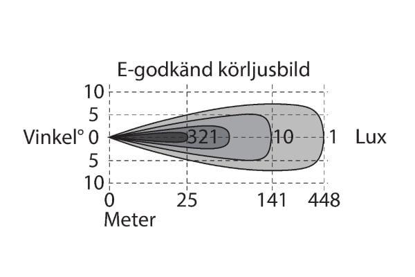 Led-lisävalo - Suora   35 cm   5400 lm   Ref. 30, Viklight - Led-lisävalopaneeli (5400 lm), Viklight